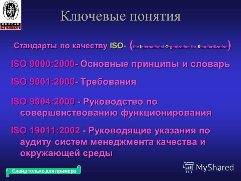 5 Ключевые понятия Стандарты ISO 9000 :2000 ISO 9000 :2000 ISO 9001 :2000 ISO 9001 :2000 ISO 9004 :2000 ISO 9004 :2000 ISO 19011:2002 ISO 19011:2002 Слайд только для примера Стандарты ISO 9000 :1994 ISO 9000 :1994 ISO 9001 :1994 ISO 9001 :1994 ISO 90