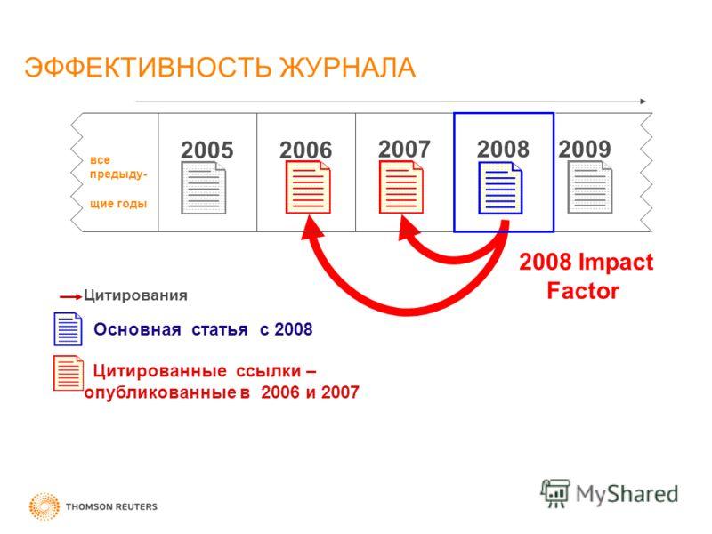 ЭФФЕКТИВНОСТЬ ЖУРНАЛА 2008 Impact Factor 20082007 2006 Основная статья с 2008 Цитированные ссылки – опубликованные в 2006 и 2007 Цитирования все предыду- щие годы 2005 2009