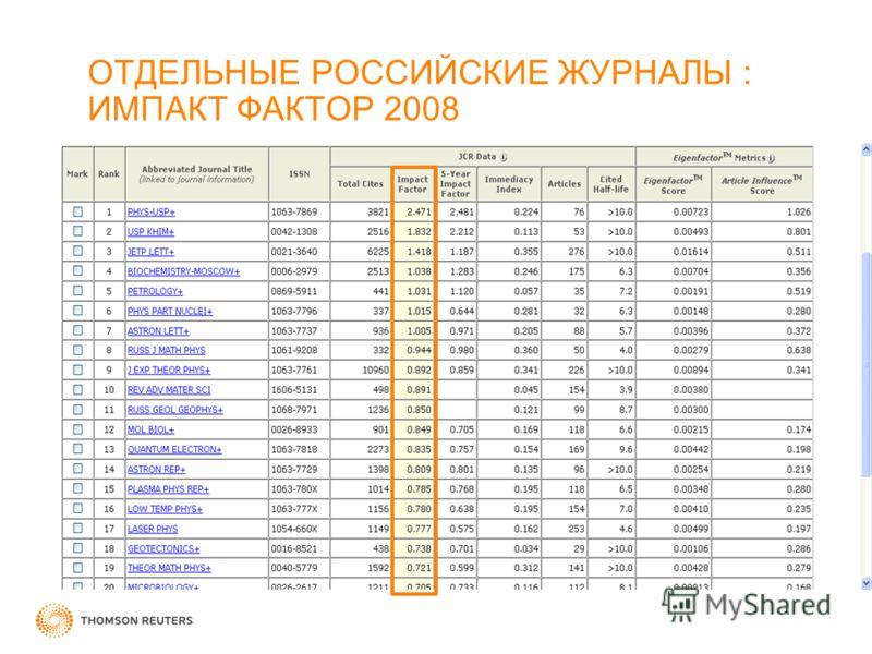 ОТДЕЛЬНЫЕ РОССИЙСКИЕ ЖУРНАЛЫ : ИМПАКТ ФАКТОР 2008