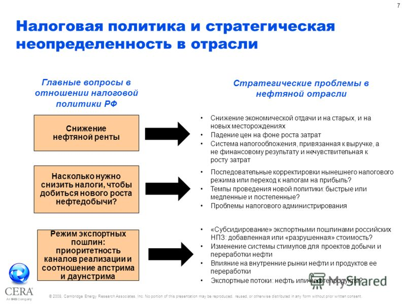 © 2008, Cambridge Energy Research Associates, Inc. No portion of this presentation may be reproduced, reused, or otherwise distributed in any form without prior written consent. 6 Потенциальные возможности для роста добычи нефти в России Налоговое ст