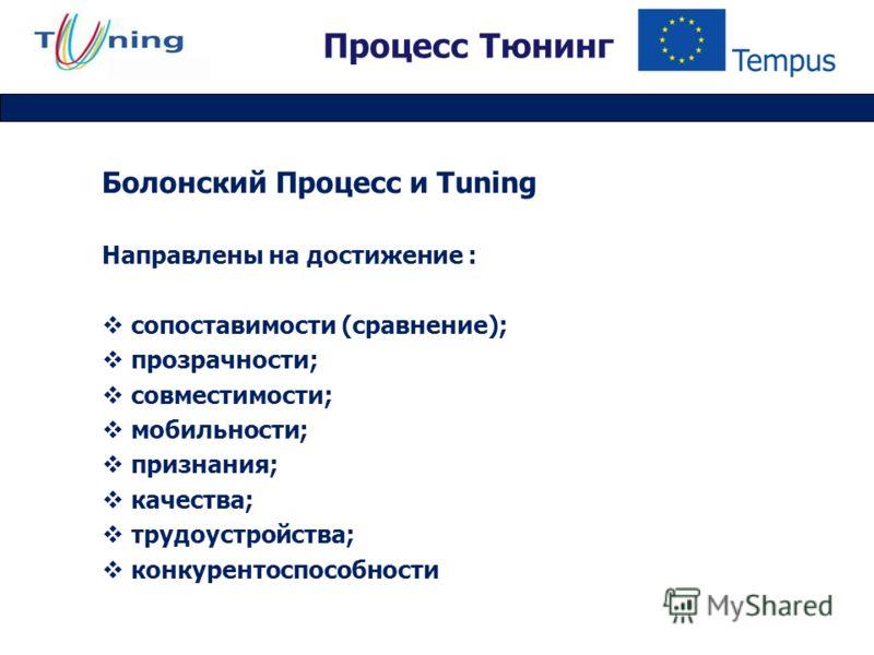Процесс Тюнинг Болонский Процесс и Tuning Направлены на достижение : сопоставимости (сравнение); прозрачности; совместимости; мобильности; признания; качества; трудоустройства; конкурентоспособности