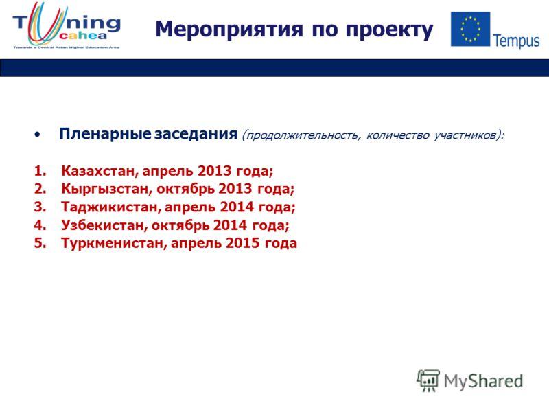 Мероприятия по проекту Пленарные заседания (продолжительность, количество участников): 1.Казахстан, апрель 2013 года; 2.Кыргызстан, октябрь 2013 года; 3.Таджикистан, апрель 2014 года; 4.Узбекистан, октябрь 2014 года; 5.Туркменистан, апрель 2015 года