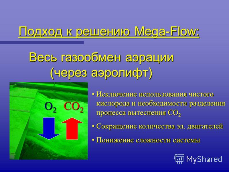 8 Подход к решению Mega-Flow: Весь газообмен аэрации (через аэролифт) Исключение использования чистого кислорода и необходимости разделения процесса вытеснения CO 2Исключение использования чистого кислорода и необходимости разделения процесса вытесне