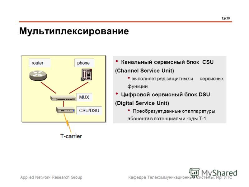 Мультиплексирование 12/30 Канальный сервисный блок CSU (Channel Service Unit) выполняет ряд защитных и сервисных функций Цифровой сервисный блок DSU (Digital Service Unit) Преобразует данные от аппаратуры абонента в потенциалы и коды Т-1