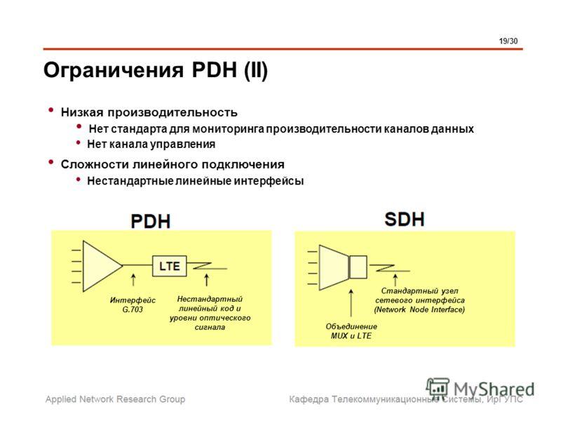 Ограничения PDH (II) 19/30 Интерфейс G.703 Стандартный узел сетевого интерфейса (Network Node Interface) Низкая производительность Нет стандарта для мониторинга производительности каналов данных Нет канала управления Сложности линейного подключения Н