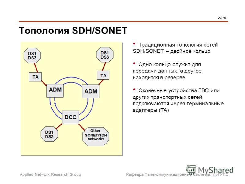 Топология SDH/SONET 22/30 Традиционная топология сетей SDH/SONET – двойное кольцо Одно кольцо служит для передачи данных, а другое находится в резерве Оконечные устройства ЛВС или других транспортных сетей подключаются через терминальные адаптеры (ТА