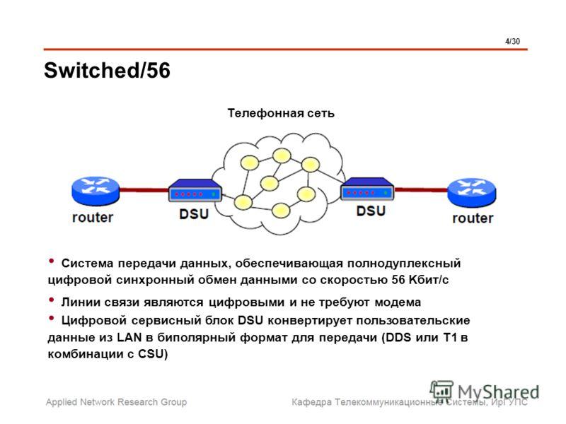 Switched/56 4/30 Система передачи данных, обеспечивающая полнодуплексный цифровой синхронный обмен данными со скоростью 56 Kбит/с Линии связи являются цифровыми и не требуют модема Цифровой сервисный блок DSU конвертирует пользовательские данные из L