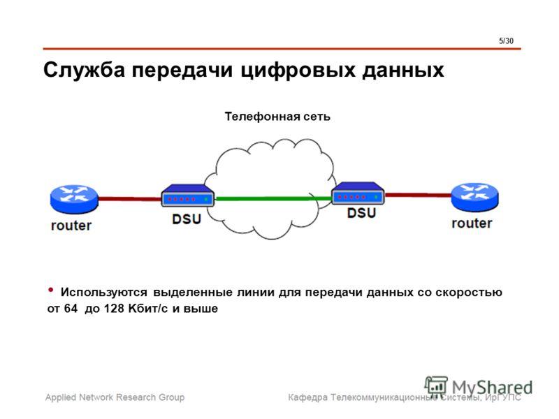 Служба передачи цифровых данных 5/30 Используются выделенные линии для передачи данных со скоростью от 64 до 128 Kбит/с и выше Телефонная сеть