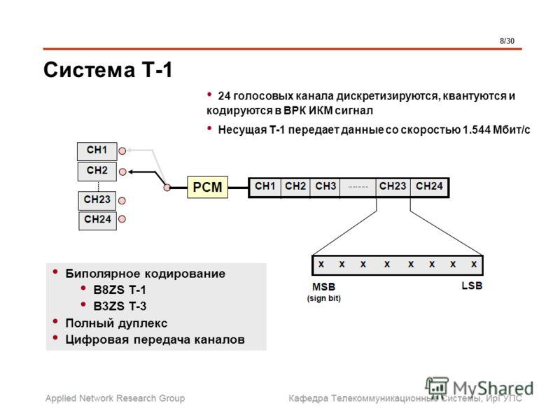 Система T-1 8/30 24 голосовых канала дискретизируются, квантуются и кодируются в ВРК ИКМ сигнал Несущая Т-1 передает данные со скоростью 1.544 Мбит/с Биполярное кодирование B8ZS T-1 B3ZS T-3 Полный дуплекс Цифровая передача каналов
