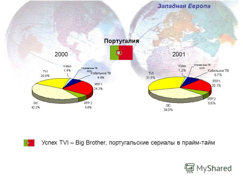 Португалия 2001 2000 Успех TVI – Big Brother, португальские сериалы в прайм-тайм Западная Европа