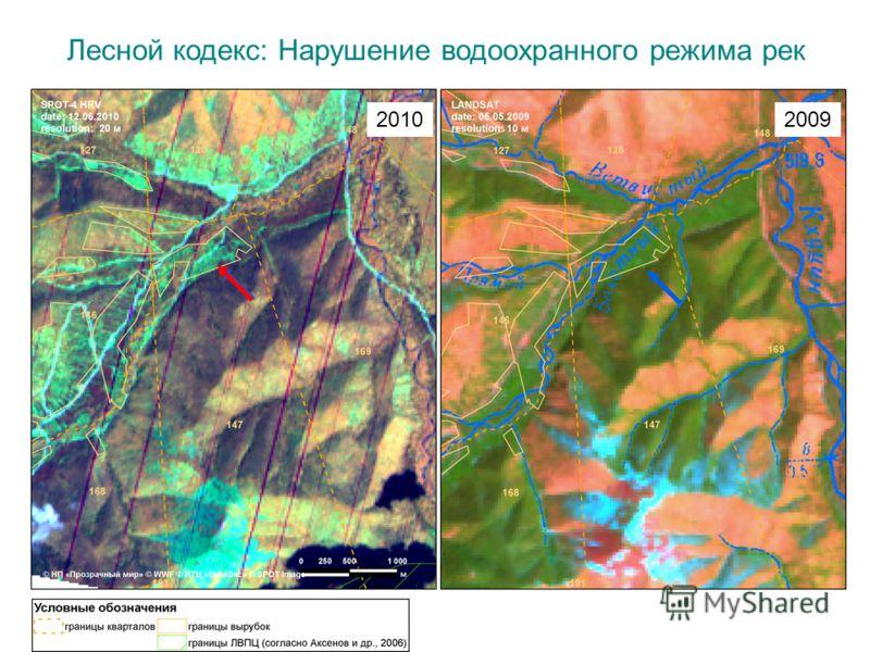 Лесной кодекс: Нарушение водоохранного режима рек 20102009