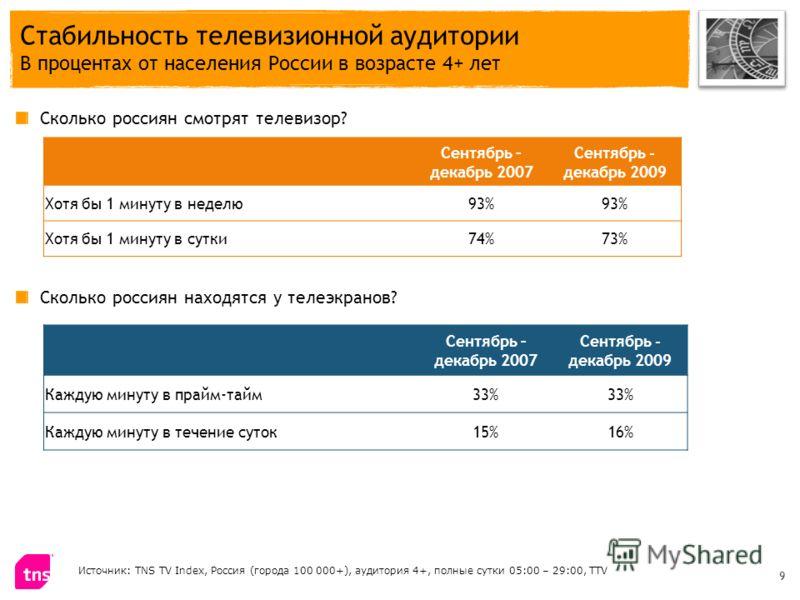Стабильность телевизионной аудитории В процентах от населения России в возрасте 4+ лет 9 Источник: TNS TV Index, Россия (города 100 000+), аудитория 4+, полные сутки 05:00 – 29:00, TTV Сколько россиян смотрят телевизор? Сколько россиян находятся у те