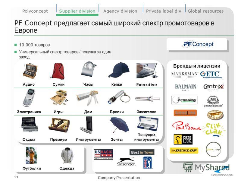 PolyconceptSupplier divisionAgency divisionPrivate label divGlobal resources Company Presentation 13 PF Concept предлагает самый широкий спектр промотоваров в Европе 10 000 товаров Универсальный спектр товаров / покупка за один заход АудиоСумкиЧасыКе