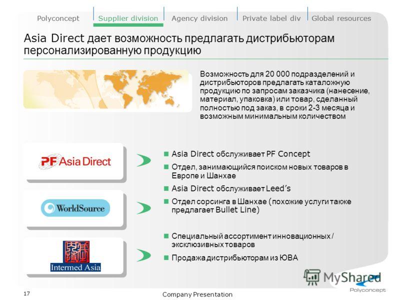PolyconceptSupplier divisionAgency divisionPrivate label divGlobal resources Company Presentation 17 Asia Direct дает возможность предлагать дистрибьюторам персонализированную продукцию Asia Direct обслуживает PF Concept Отдел, занимающийся поиском н