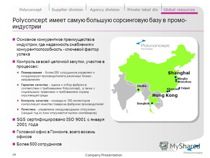 PolyconceptSupplier divisionAgency divisionPrivate label divGlobal resources Company Presentation 19 Polyconcept имеет самую большую сорсинговую базу в промо- индустрии Shanghai Hong Kong Ningbo Wenzhou Taipei Shenzen Bangkok Dhaka Основное конкурент