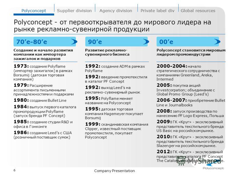 PolyconceptSupplier divisionAgency divisionPrivate label divGlobal resources Company Presentation 6 Polyconcept - от первооткрывателя до мирового лидера на рынке рекламно-сувенирной продукции Создание и начало развития компании как импортера зажигало