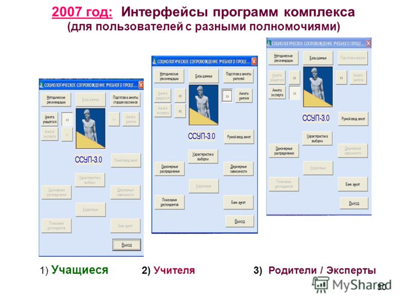 30 2007 год: Интерфейсы программ комплекса (для пользователей с разными полномочиями) 1) Учащиеся 2) Учителя 3) Родители / Эксперты