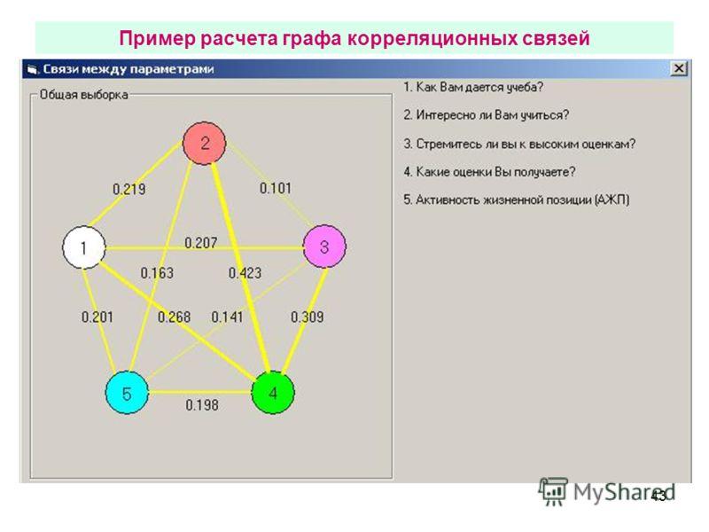 43 Пример расчета графа корреляционных связей