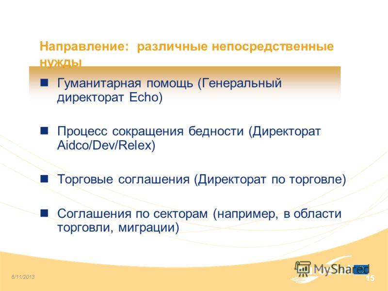 15 6/11/2013 Направление: различные непосредственные нужды Гуманитарная помощь (Генеральный директорат Echo) Процесс сокращения бедности (Директорат Aidco/Dev/Relex) Торговые соглашения (Директорат по торговле) Соглашения по секторам (например, в обл