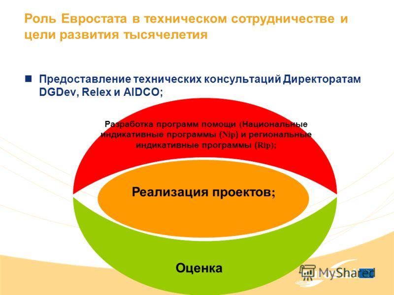Роль Евростата в техническом сотрудничестве и цели развития тысячелетия Предоставление технических консультаций Директоратам DGDev, Relex и AIDCO; Разработка программ помощи ( Национальные индикативные программы ( Nip ) и региональные индикативные пр