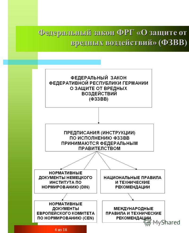 Федеральный закон ФРГ «О защите от вредных воздействий» (ФЗВВ) 4 из 18