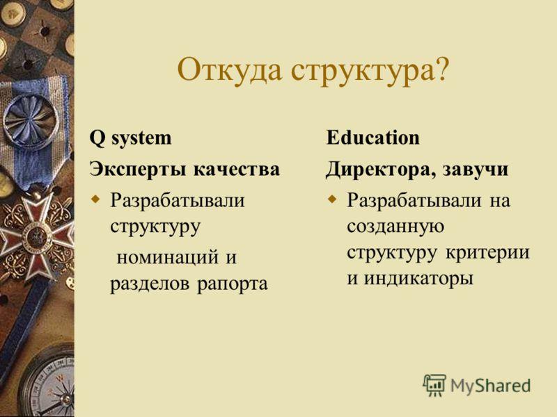 Откуда структура? Q system Эксперты качества Разрабатывали структуру номинаций и разделов рапорта Education Директора, завучи Разрабатывали на созданную структуру критерии и индикаторы