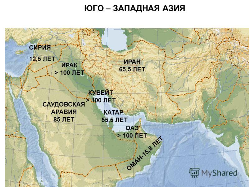 ЮГО – ЗАПАДНАЯ АЗИЯ САУДОВСКАЯ АРАВИЯ 85 ЛЕТ ИРАК > 100 ЛЕТ ИРАН 65,5 ЛЕТ КАТАР 55,5 ЛЕТ КУВЕЙТ > 100 ЛЕТ ОАЭ > 100 ЛЕТ ОМАН-15,8 ЛЕТ СИРИЯ 12,5 ЛЕТ