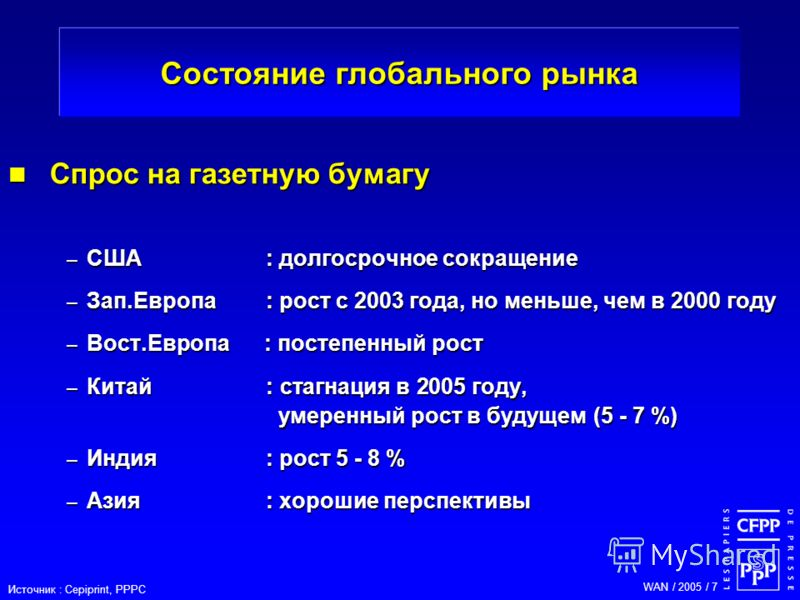 WAN / 2005 / 7 Состояние глобального рынка Спрос на газетную бумагу Спрос на газетную бумагу – США : долгосрочное сокращение – Зап.Европа : рост с 2003 года, но меньше, чем в 2000 году – Вост.Европа : постепенный рост – Китай : стагнация в 2005 году,
