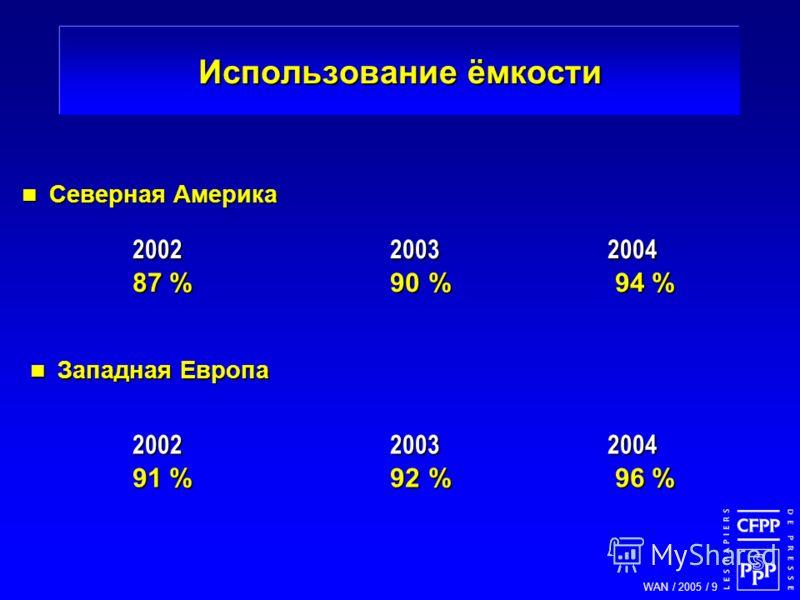 WAN / 2005 / 9 Использование ёмкости Северная Америка Северная Америка Западная Европа Западная Европа 200220032004 87 % 90 % 94 % 200220032004 91 % 92 % 96 %