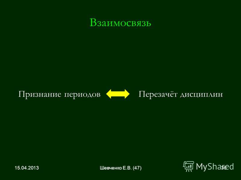 Взаимосвязь Признание периодов Перезачёт дисциплин 15.04.201336Шевченко Е.В. (47)