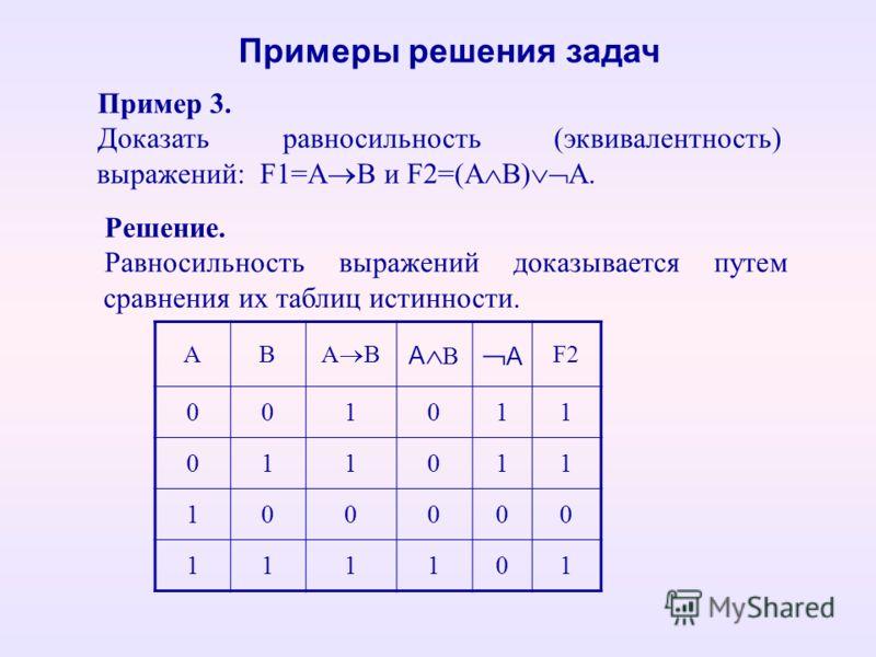Пример 3. Доказать равносильность (эквивалентность) выражений: F1=А В и F2=(А В) А. Примеры решения задач Решение. Равносильность выражений доказывается путем сравнения их таблиц истинности. АВ А В А F2F2 001011 011011 100000 111101
