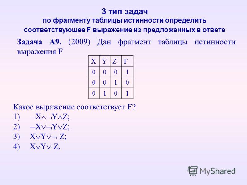 XYZF 0001 0010 0101 3 тип задач по фрагменту таблицы истинности определить соответствующее F выражение из предложенных в ответе Задача А9. (2009) Дан фрагмент таблицы истинности выражения F Какое выражение соответствует F? 1) X Y Z; 2) X Y Z; 3) X Y