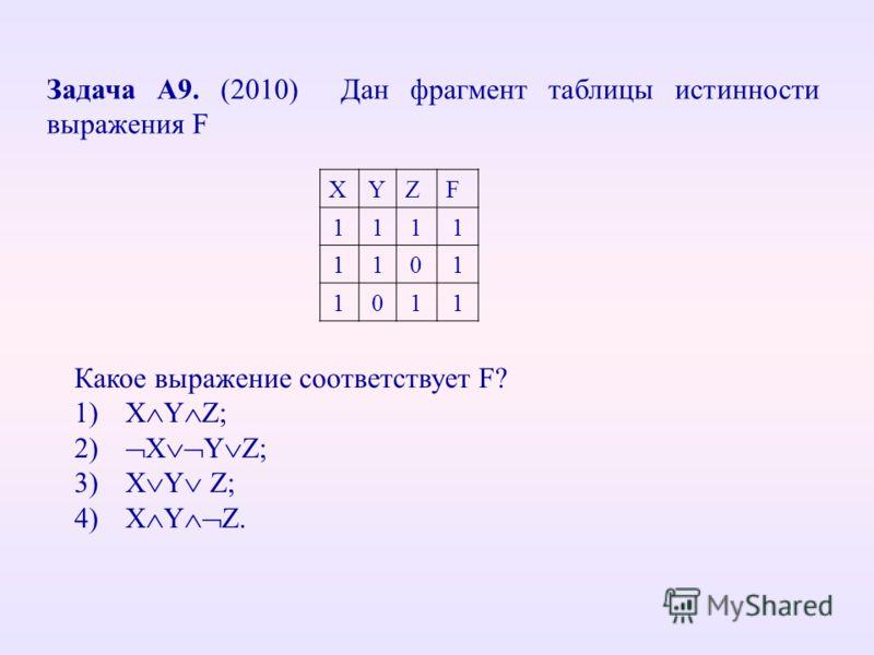 XYZF 1111 1101 1011 Задача А9. (2010) Дан фрагмент таблицы истинности выражения F Какое выражение соответствует F? 1) X Y Z; 2) X Y Z; 3) X Y Z; 4) X Y Z.