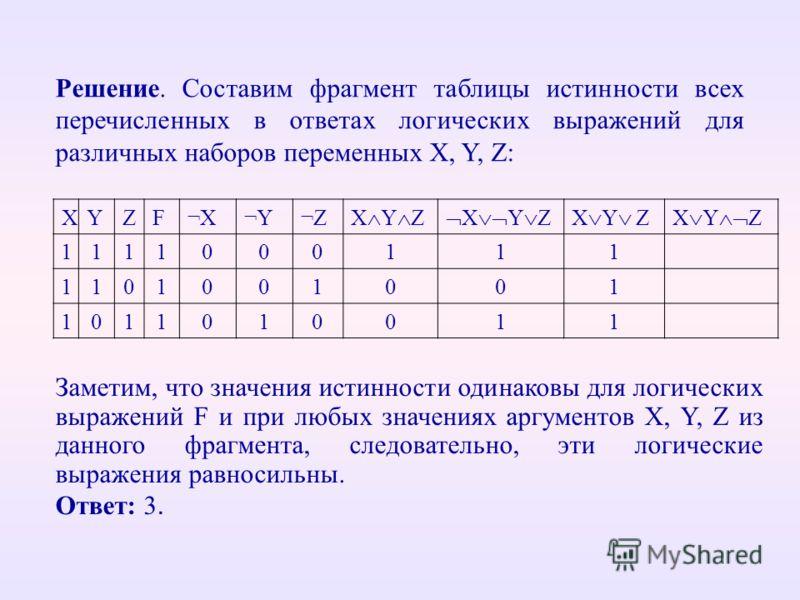 XYZF¬X¬Y¬Z X Y Z 1111000111 1101001001 1011010011 Решение. Составим фрагмент таблицы истинности всех перечисленных в ответах логических выражений для различных наборов переменных X, Y, Z: Заметим, что значения истинности одинаковы для логических выра