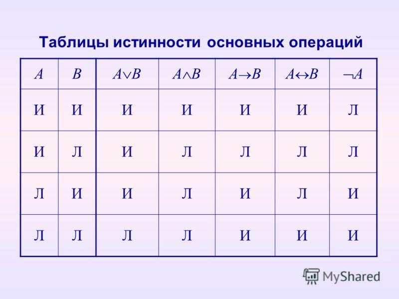 математической логики.