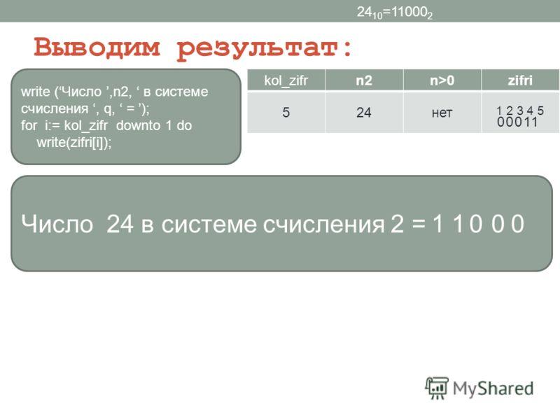 write (Число,n2, в системе счисления, q, = ); for i:= kol_zifr downto 1 do write(zifri[i]); Выводим результат: kol_zifrn2n>0zifri 524нет 24 10 =11000 2 00011 1 2 3 4 5 Число 24 в системе счисления 2 = 1 1000