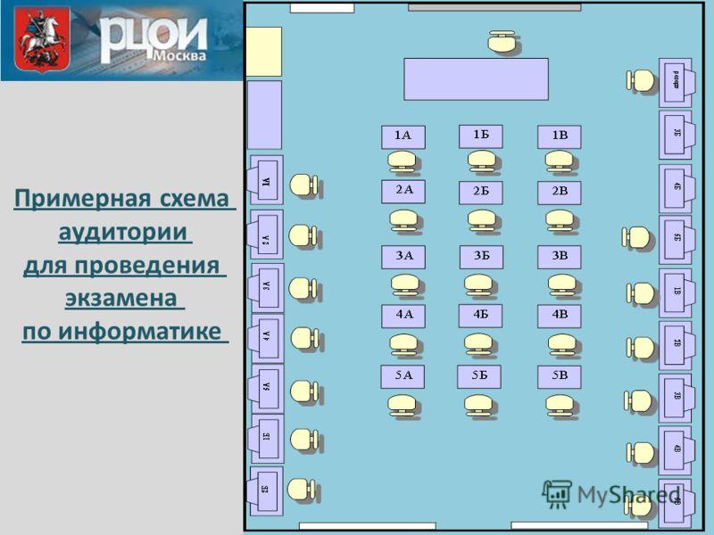 Примерная схема аудитории для проведения экзамена по информатике
