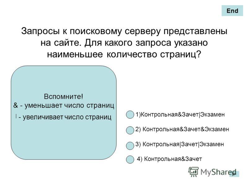 Запросы к поисковому серверу представлены на сайте. Для какого запроса указано наименьшее количество страниц? 1)Контрольная&Зачет|Экзамен 2) Контрольная&Зачет&Экзамен 3) Контрольная|Зачет|Экзамен 4) Контрольная&Зачет Вспомните! & - уменьшает число ст