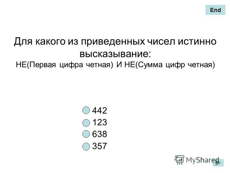 Для какого из приведенных чисел истинно высказывание: НЕ(Первая цифра четная) И НЕ(Сумма цифр четная) 442 123 638 357 End
