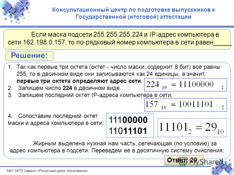МАУ ЗАТО Северск «Ресурсный центр образования» Консультационный центр по подготовке выпускников к Государственной (итоговой) аттестации Решение: Ответ: 29 1.Так как первые три октета (октет - число маски, содержит 8 бит) все равны 255, то в двоичном