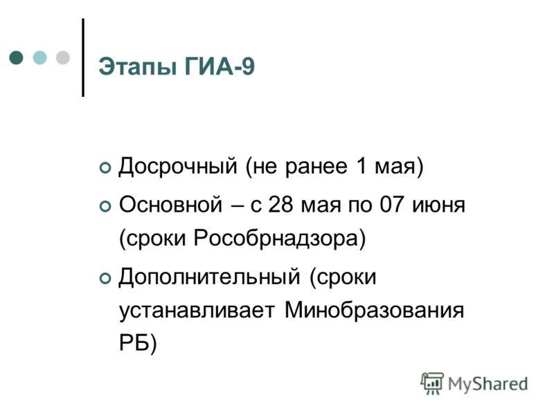 Этапы ГИА-9 Досрочный (не ранее 1 мая) Основной – с 28 мая по 07 июня (сроки Рособрнадзора) Дополнительный (сроки устанавливает Минобразования РБ)