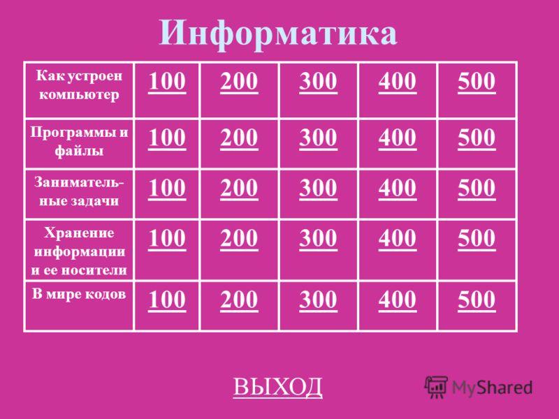 СВОЯ ИГРА © Сорокина Е.П. 2013.