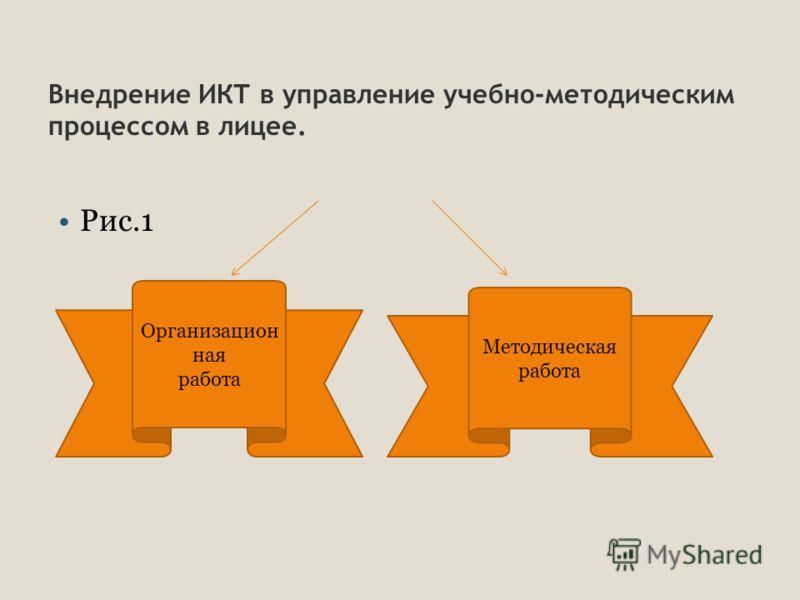Внедрение ИКТ в управление учебно-методическим процессом в лицее. Рис.1 Организацион ная работа Методическая работа