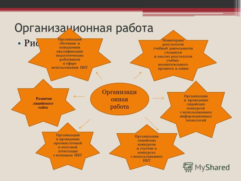 Организационная работа Рис2. Организаци онная работа Организация обучения и повышения квалификации педагогических работников в сфере использования ИКТ Мониторинг результатов учебной деятельности учащихся и анализ результатов учебно- воспитательного п
