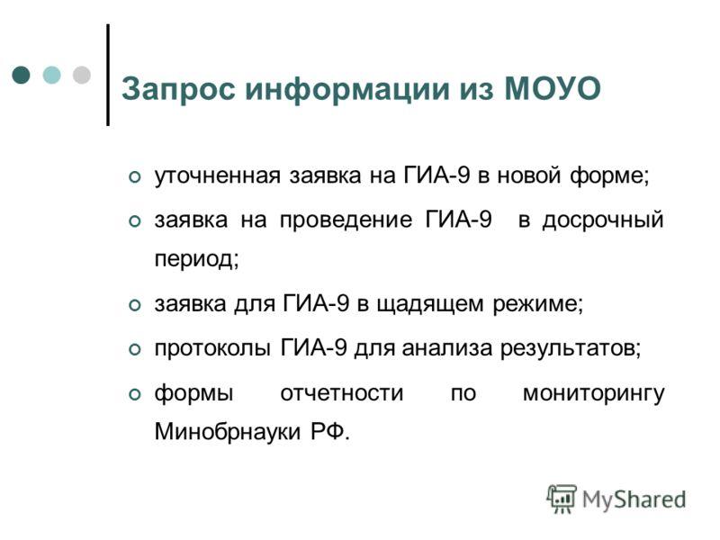 Запрос информации из МОУО уточненная заявка на ГИА-9 в новой форме; заявка на проведение ГИА-9 в досрочный период; заявка для ГИА-9 в щадящем режиме; протоколы ГИА-9 для анализа результатов; формы отчетности по мониторингу Минобрнауки РФ.