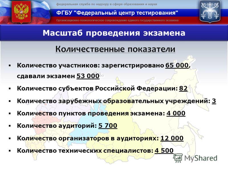 Количество участников: зарегистрировано 65 000, сдавали экзамен 53 000 Количество субъектов Российской Федерации: 82 Количество зарубежных образовательных учреждений: 3 Количество пунктов проведения экзамена: 4 000 Количество аудиторий: 5 700 Количес