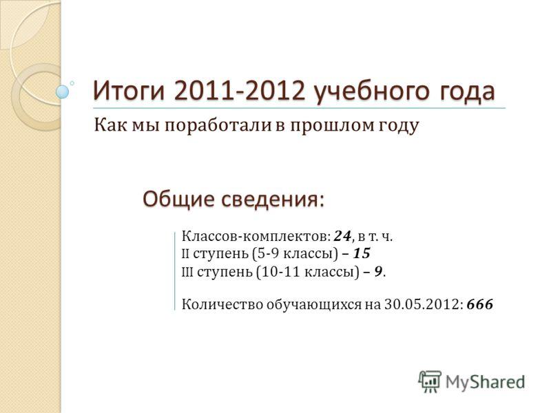 Итоги 2011-2012 учебного года Как мы поработали в прошлом году Общие сведения : Классов-комплектов: 24, в т. ч. II ступень (5-9 классы) – 15 III ступень (10-11 классы) – 9. Количество обучающихся на 30.05.2012: 666
