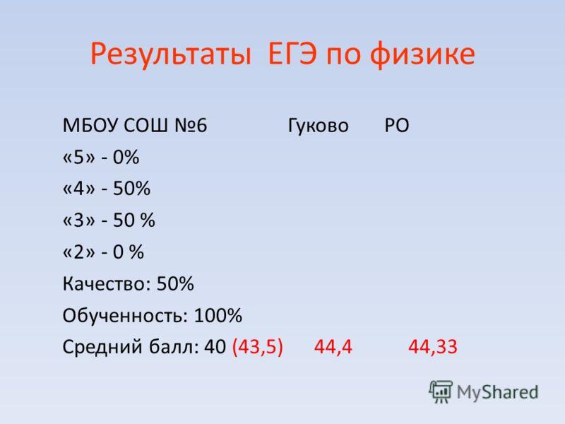 Результаты ЕГЭ по физике МБОУ СОШ 6 Гуково РО «5» - 0% «4» - 50% «3» - 50 % «2» - 0 % Качество: 50% Обученность: 100% Средний балл: 40 (43,5) 44,4 44,33