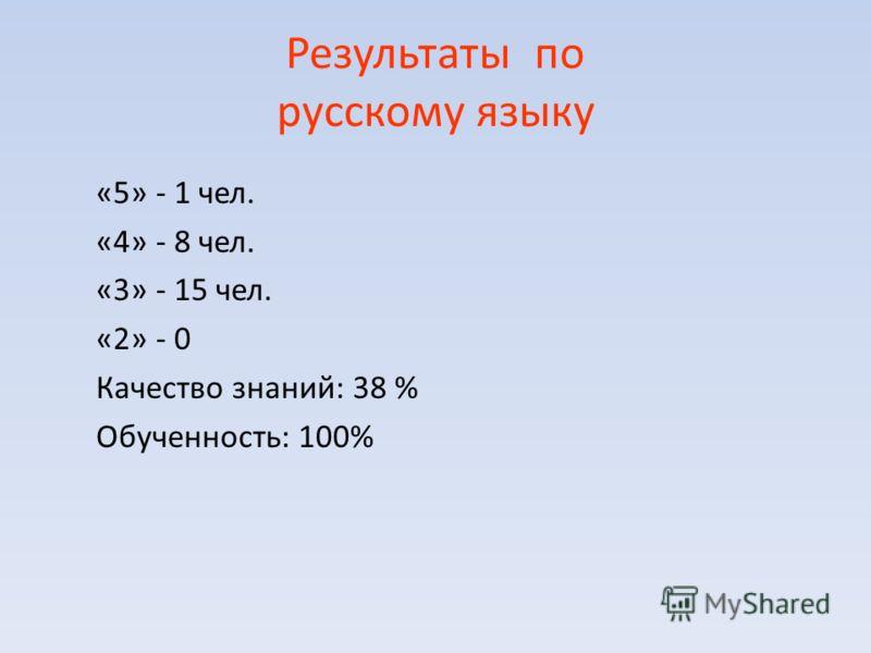 Результаты по русскому языку «5» - 1 чел. «4» - 8 чел. «3» - 15 чел. «2» - 0 Качество знаний: 38 % Обученность: 100%