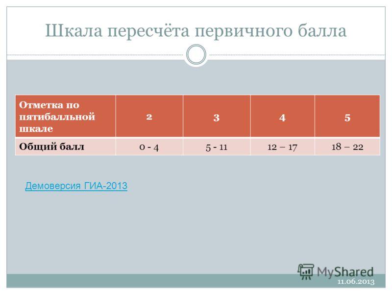 Шкала пересчёта первичного балла Отметка по пятибалльной шкале 2345 Общий балл0 - 45 - 1112 – 1718 – 22 11.06.2013 Демоверсия ГИА-2013